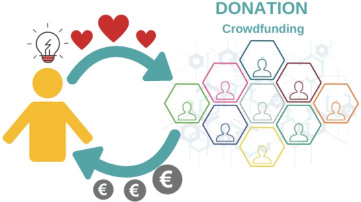 donation crowdfounding