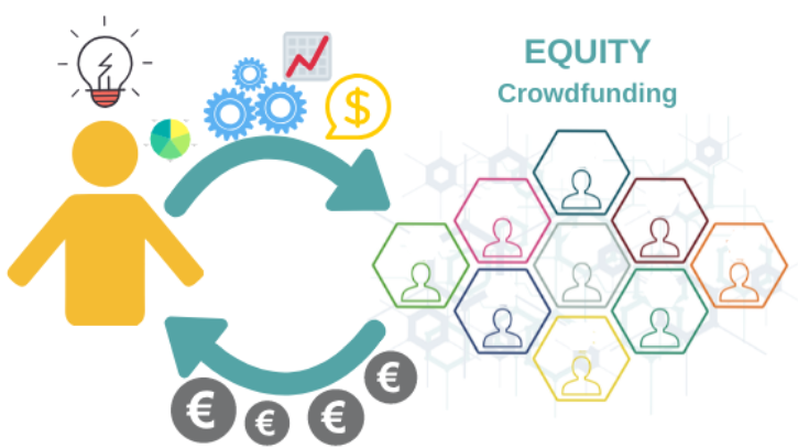 equity crowdfounding