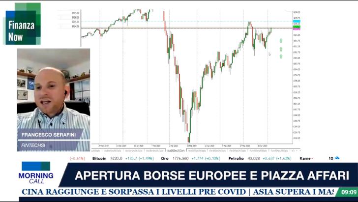Mercati in rally ma c'è da fidarsi? La view di Francesco Serafini in diretta su Finanza Now