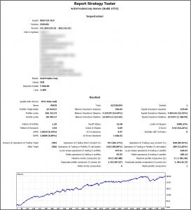 BackTest EUR-USD dal 1.1.2013 al 1.1.2021