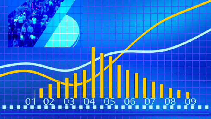 5° MODULO – Il Mondo della volatilità e i suoi segreti